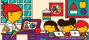 TIC en educacion