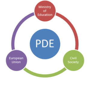 pde graphic eng